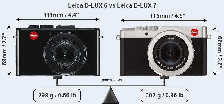 leica d lux 6 review